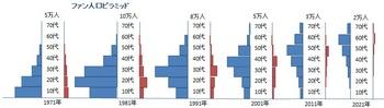 人口ピラミッド.jpg